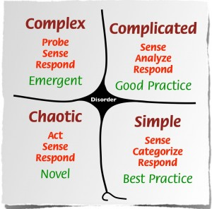 Cynefin Framework från Wikipedia CC-BY