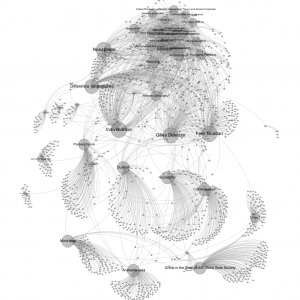 Visualization of Wikipedia articles connecting to Rhizome
